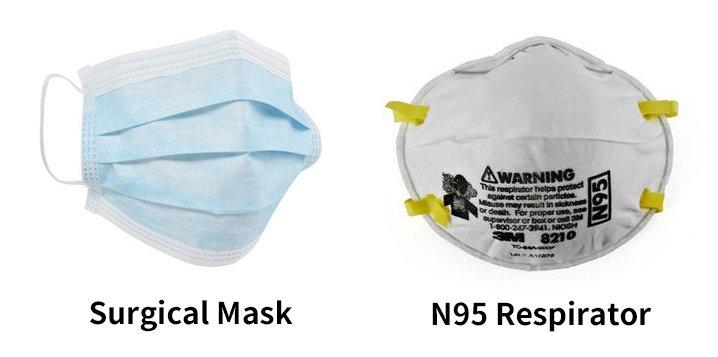 医用口罩 N95口罩 区别