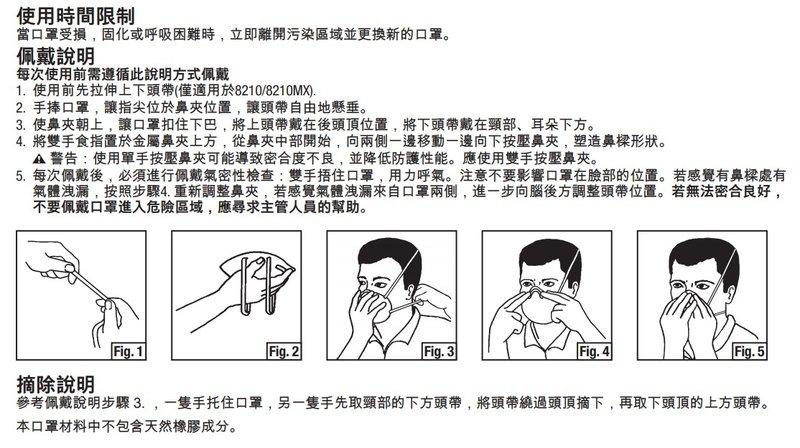 如何戴N95 口罩戴法